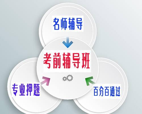 广州成考网辅导班