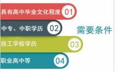 报名广州荔湾夜大学校需要什么条件?