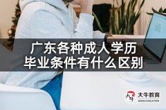广东各种成人学历毕业条件有什么区别